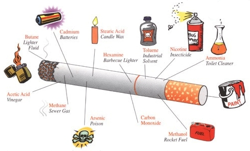 What's in tobacco cigarettes