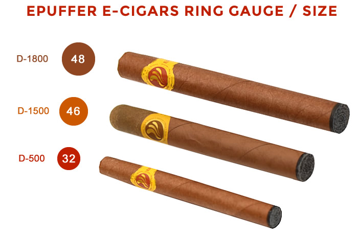 e-cigar ring gauge size