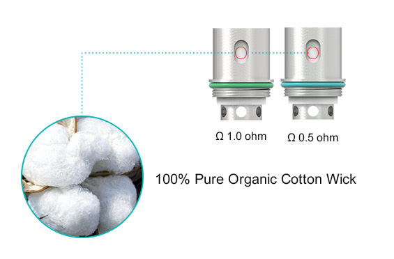 Pure organic cotton wicks