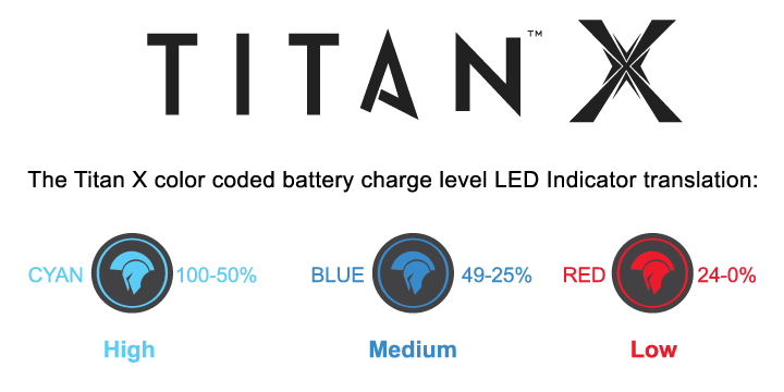 titan-x battery color coded led charge levels