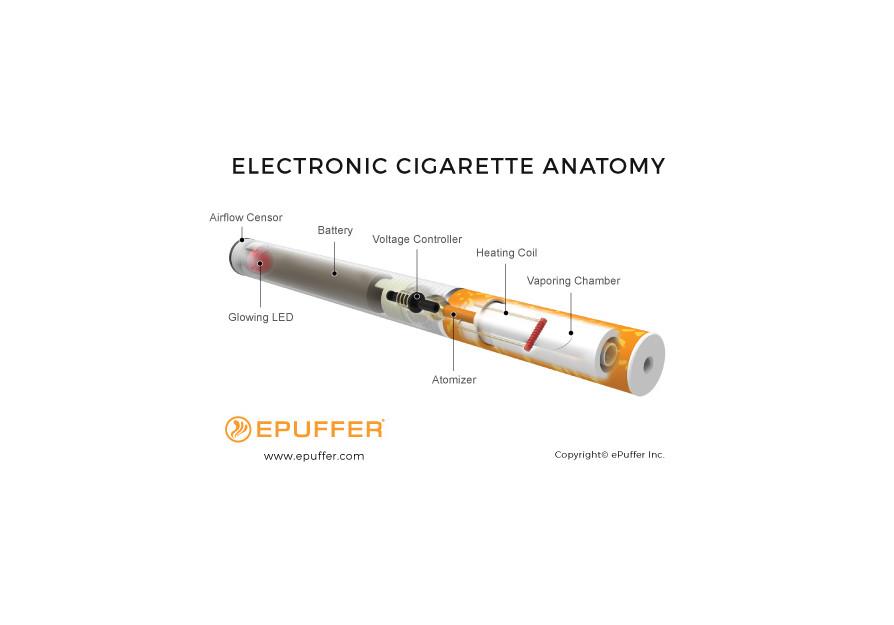 epuffer nano ecigarette usb charger
